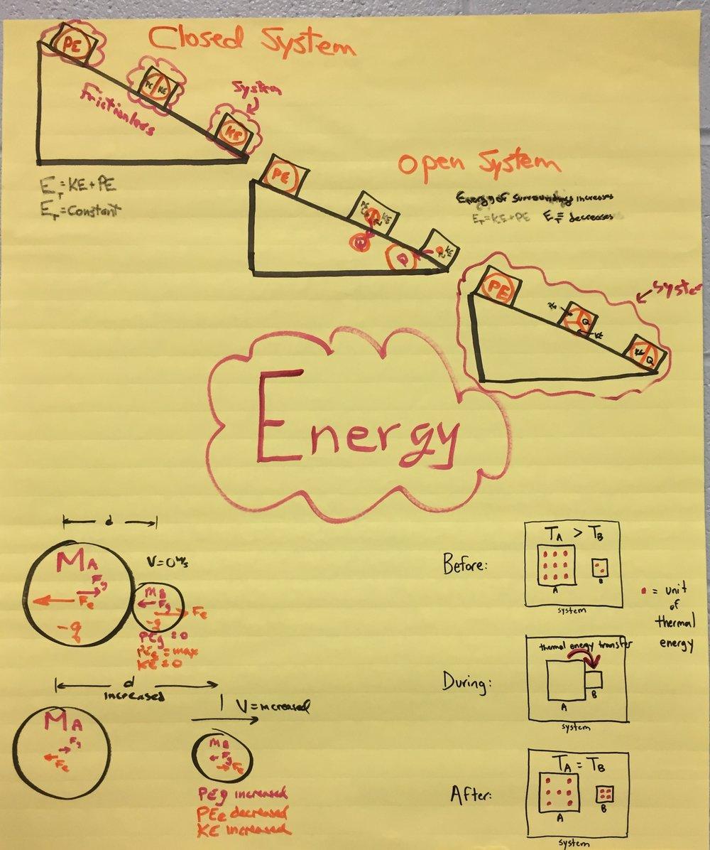 HS Energy.JPG