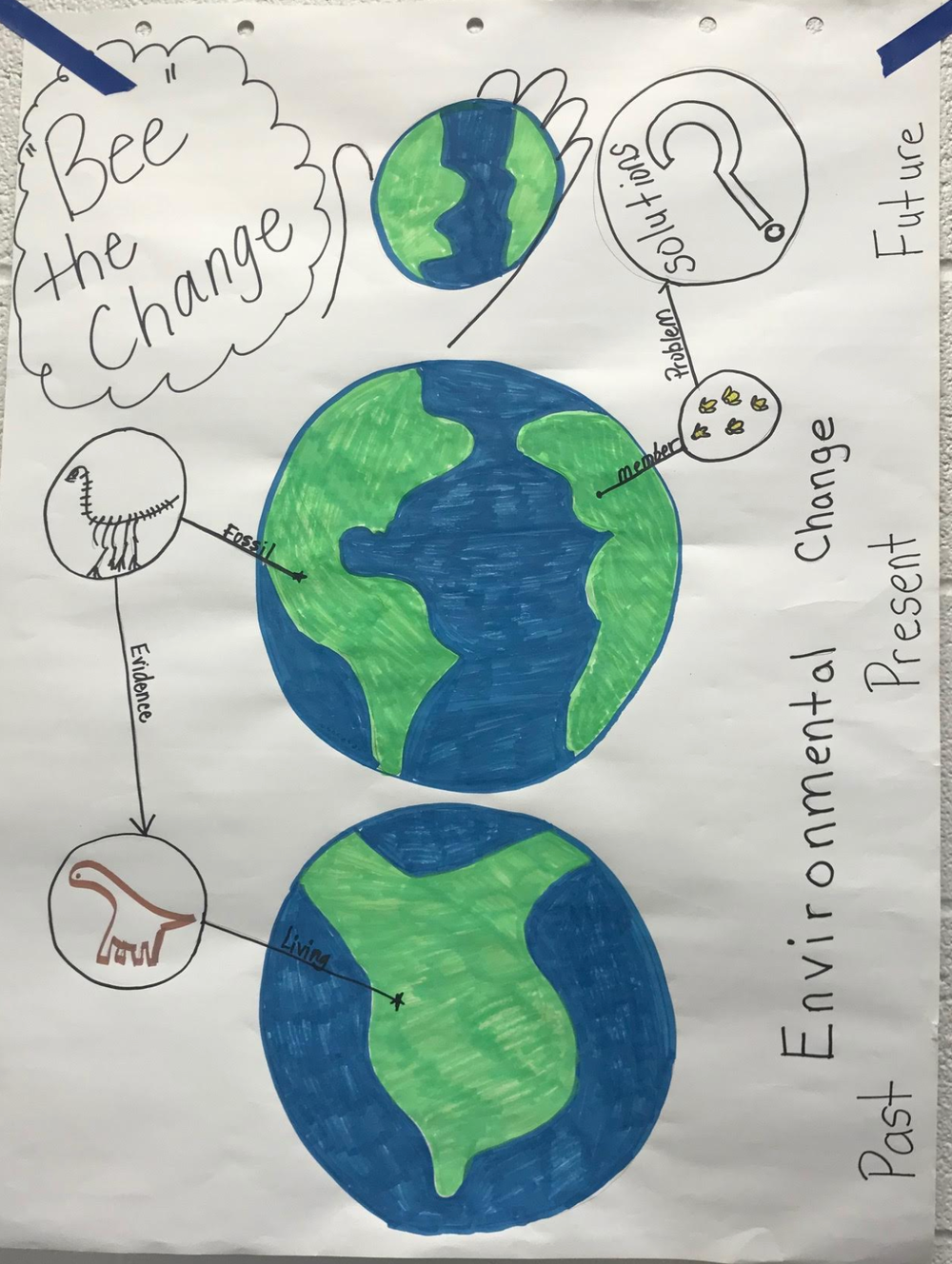 3_-_Ecosystem Changew.png
