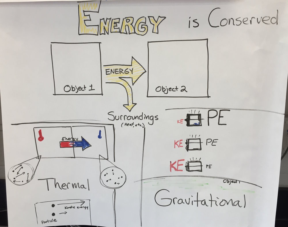 MS Energy.JPG