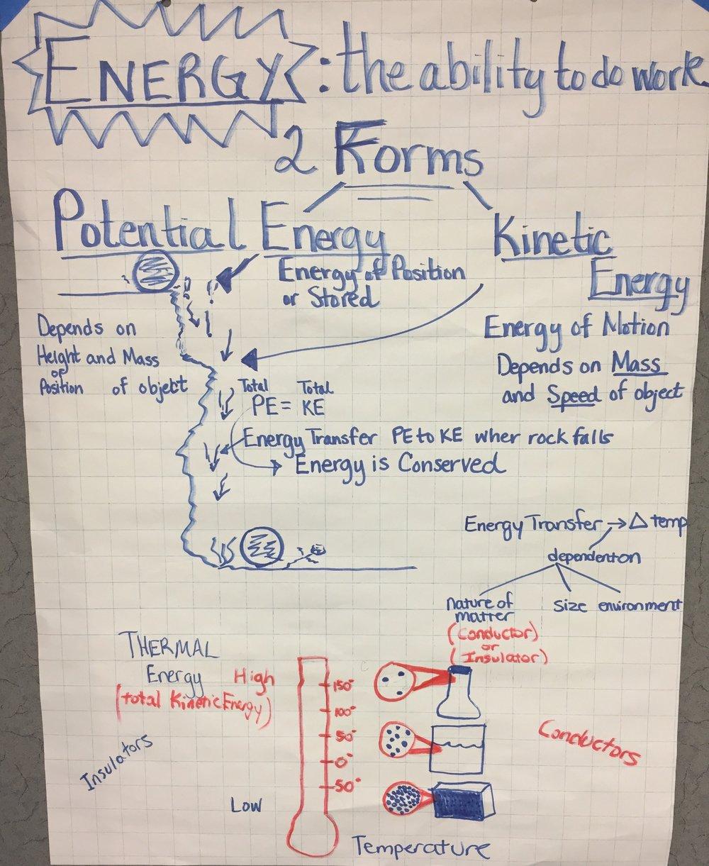 MS Energy 2.JPG