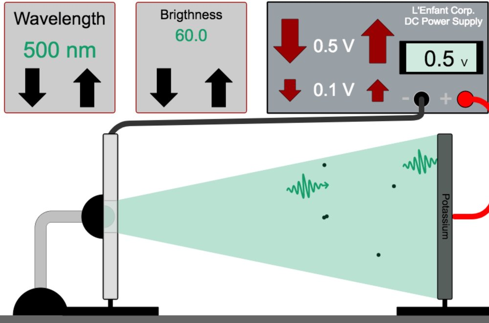 Photoelectric_Effect_Lab.jpg