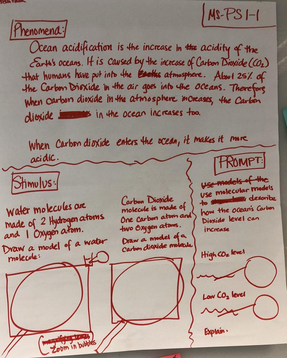 Ms Ps1 1 The Wonder Of Science Oxygen Atom Model Atomic Diagram Jun 4 2018