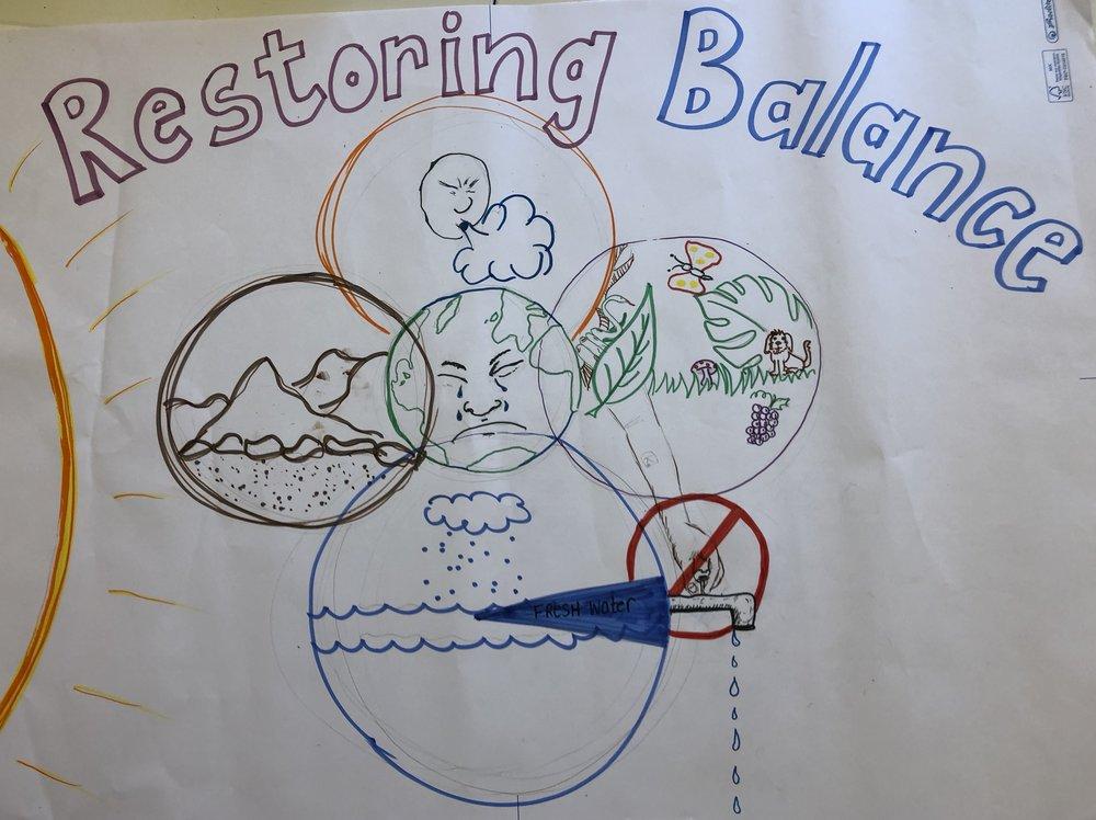 Grade 5 Earth Spheres.JPG