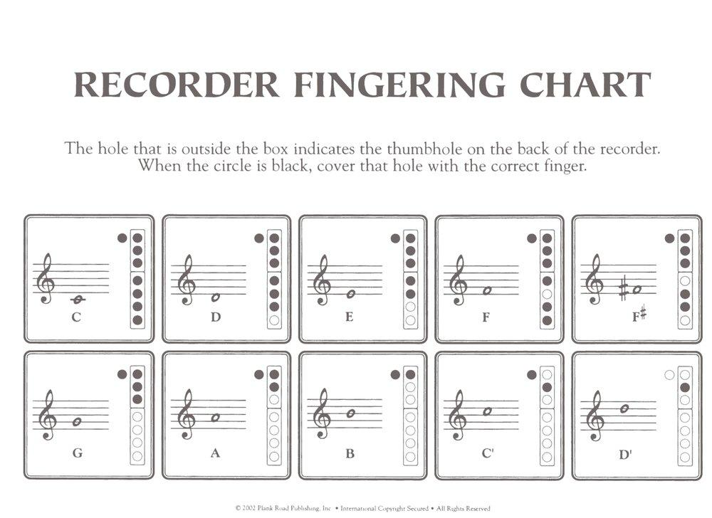 Recorder Fingering Chart — Mr. Iwaasa\'s Music Emporium