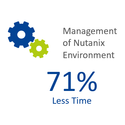 Nutanix Mgmt enviro.png