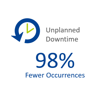 Nutanix unplanned downtime.png