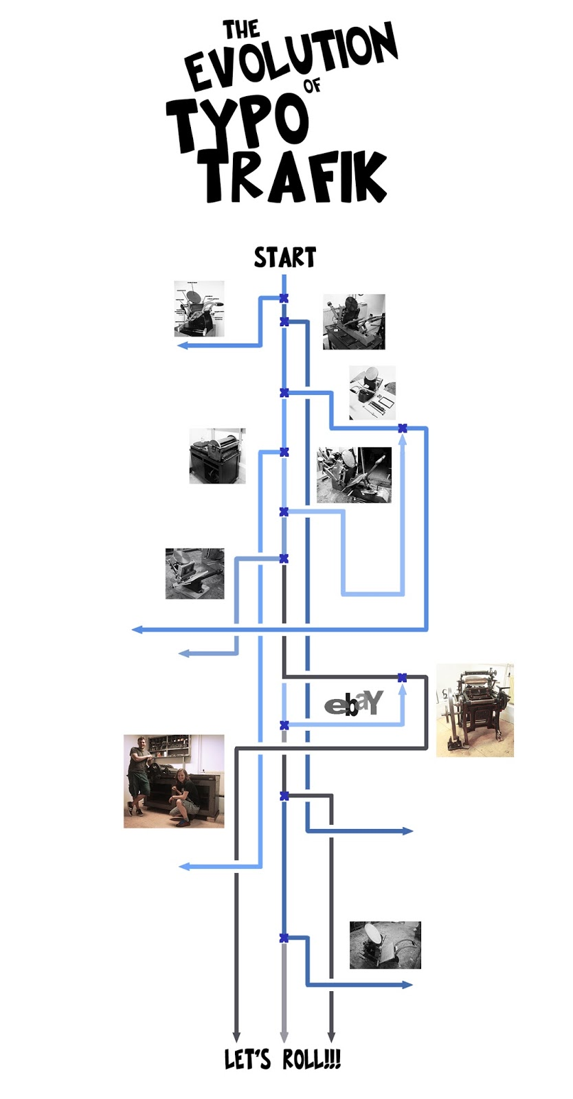 117 2 The-evolution-of-TypoTrafik-W.jpg