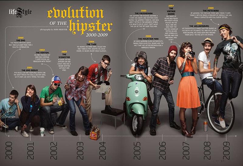 hipster trógerek, akik sohasem lesznek eredetik, saját gondolatokkal... :)