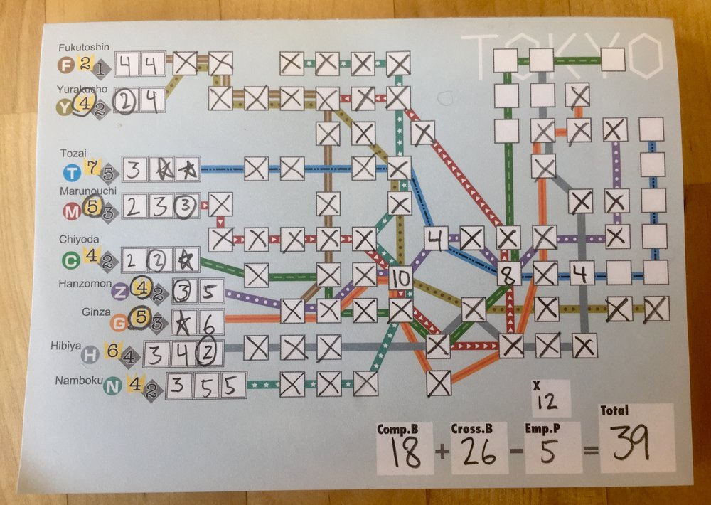 The Tokyo Metro Map