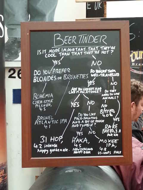 "A clever ""Beer Tinder"" sign at Butcombe"