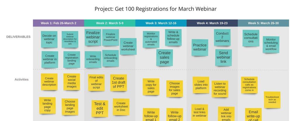 Get 100 Registrations
