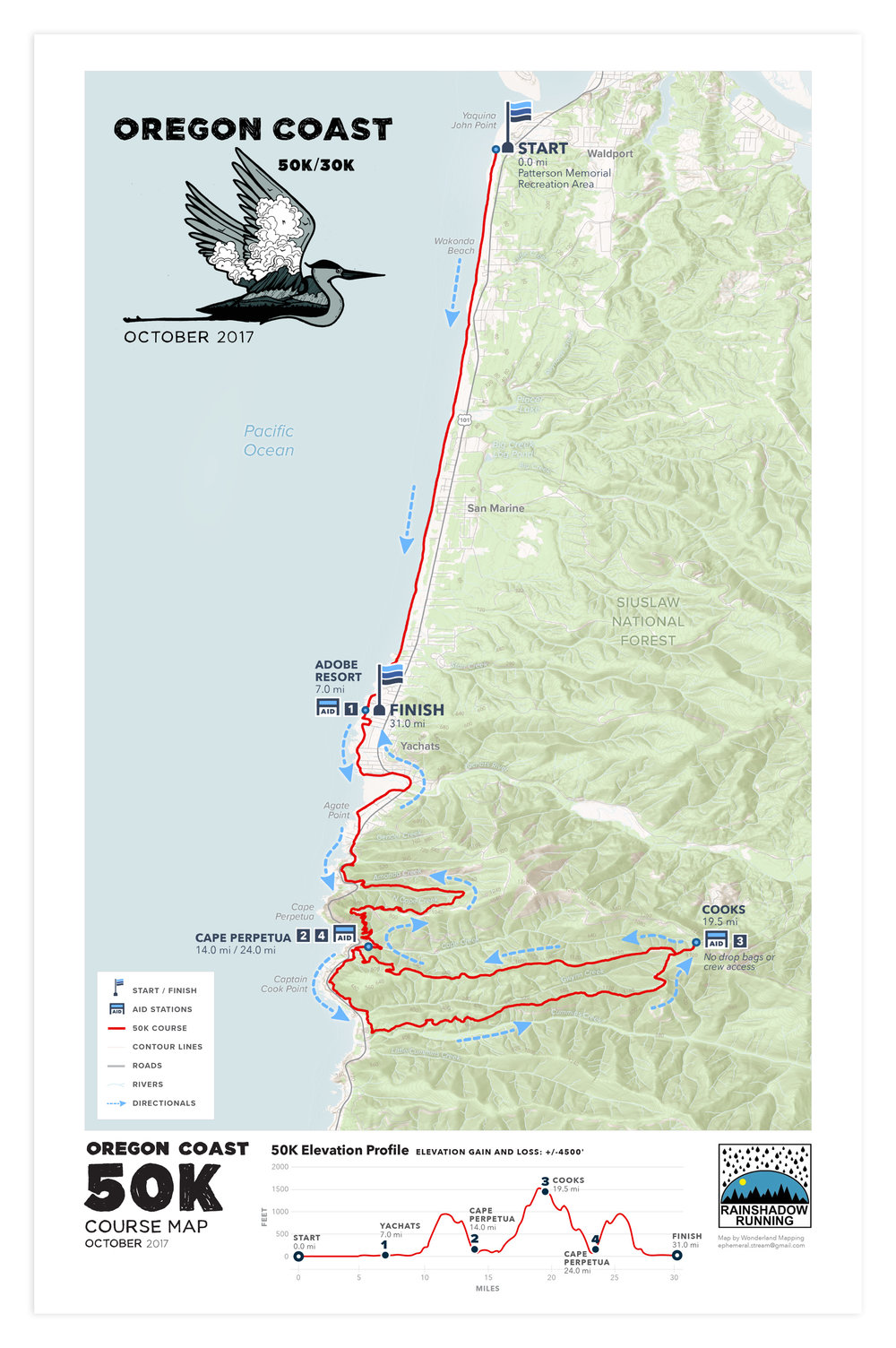 Rainshadow Running's Oregon Coast 50K.