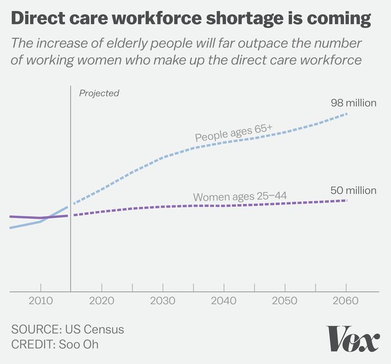 charts_care_gap.png