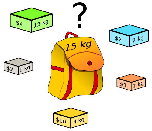 Knapsack Problem Illustrated by Dake ( wikimedia commons )
