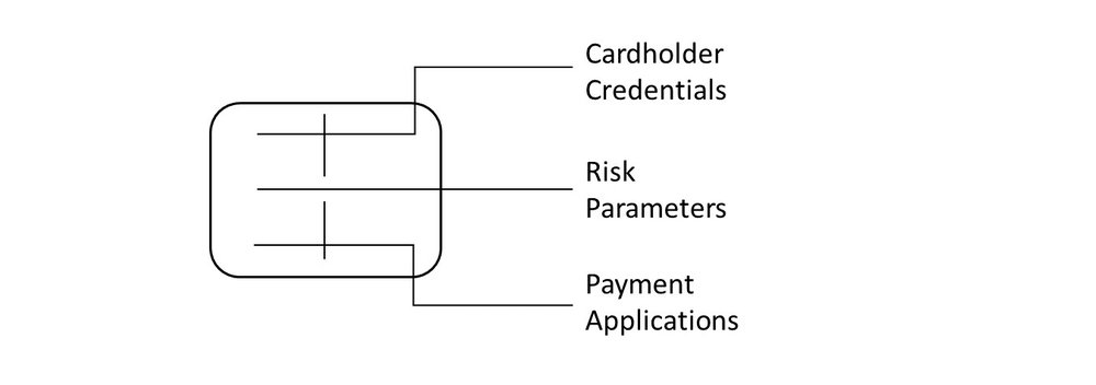 complexity-of-card.jpg