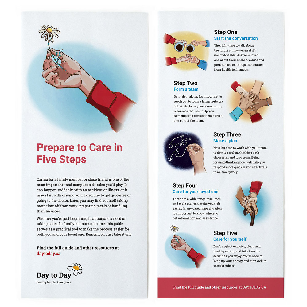 The website is accompanied with print material as well. This pamphlet was created for doctors and healthcare professionals to give to their patients' companions. The text was taken with permission from the website of the  AARP (American Association of Retired People) .