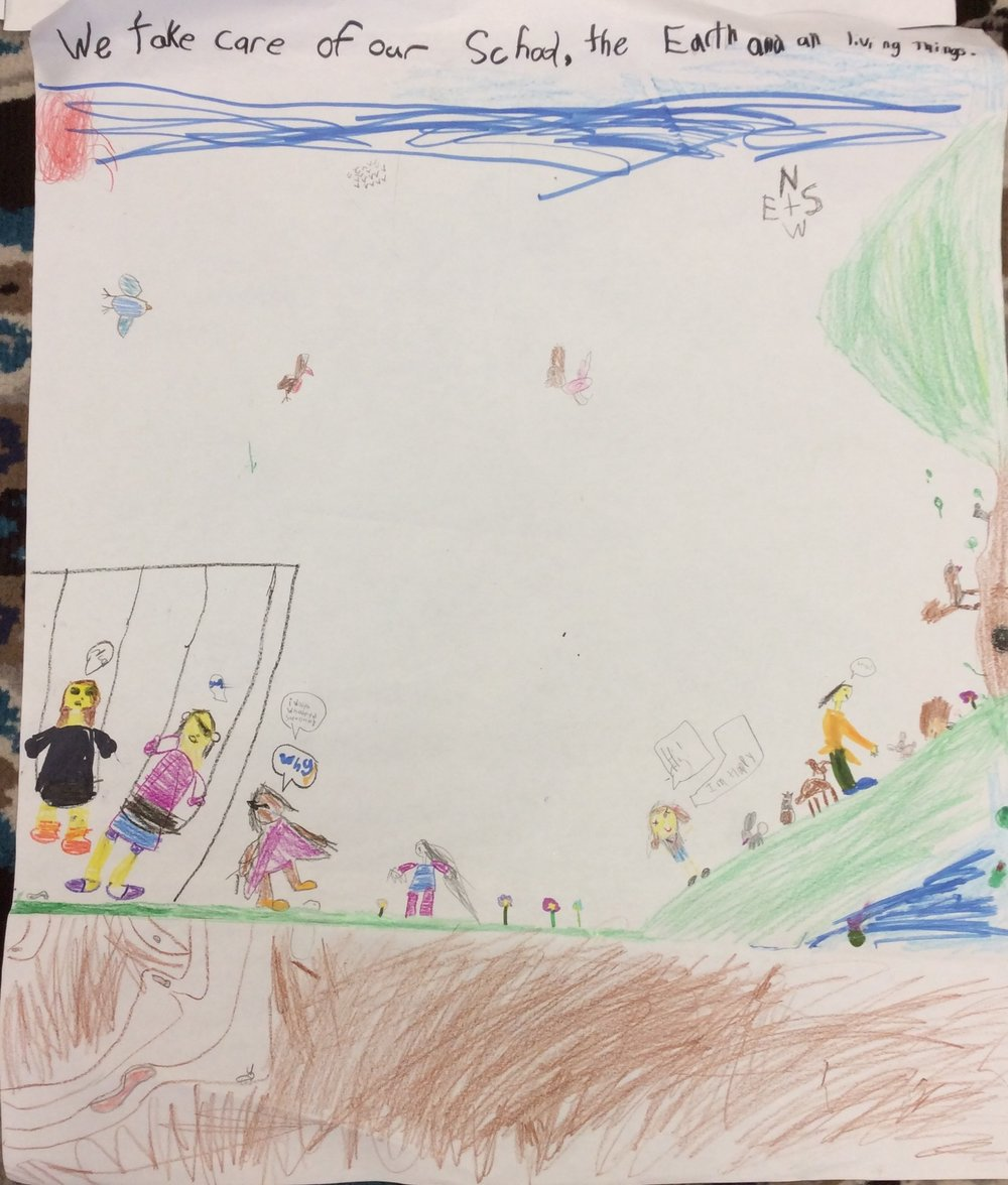 GRADE 2/3 STUDENTS DECIDED TO EXPRESS THEMSELVES THROUGH DRAWING.