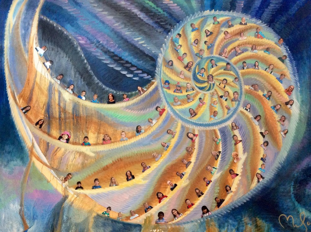 Nautilus Painting with Images of Students, Faculty & Staff