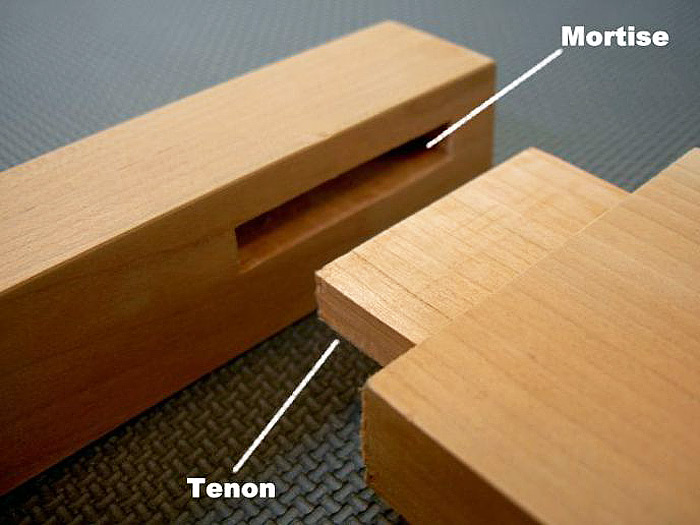Mortise and tenon joints.