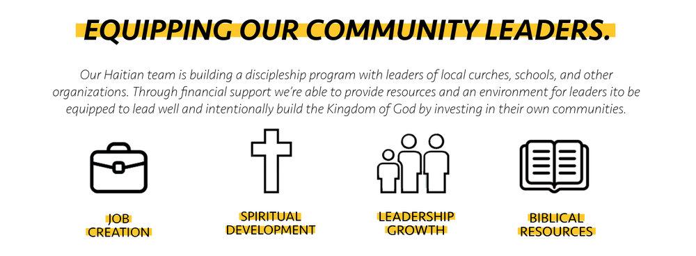 discipleship outline.jpg