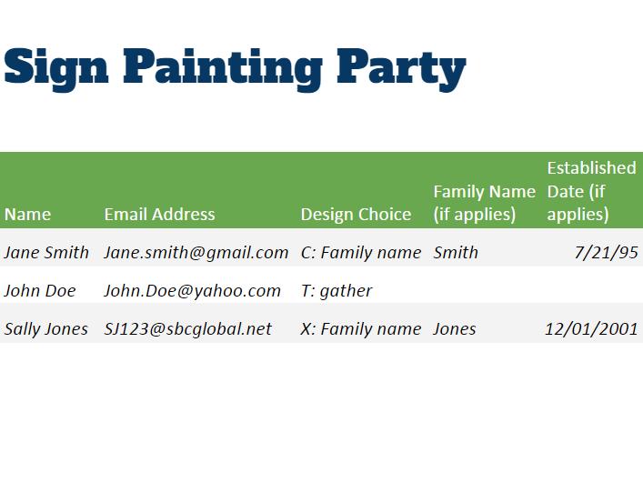 host a paint party peach magnolias