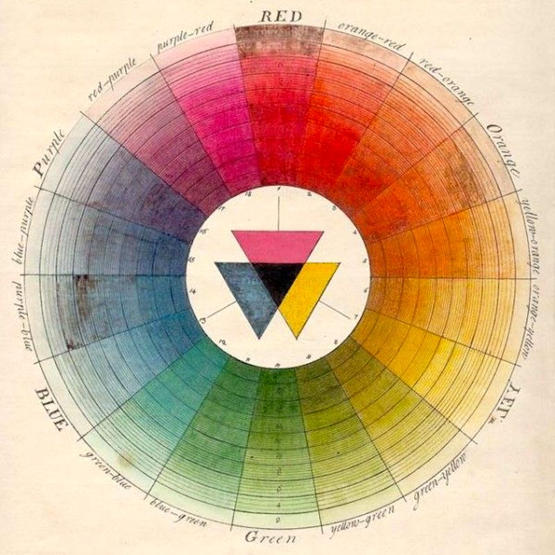 prismaticcolourwheel.jpg