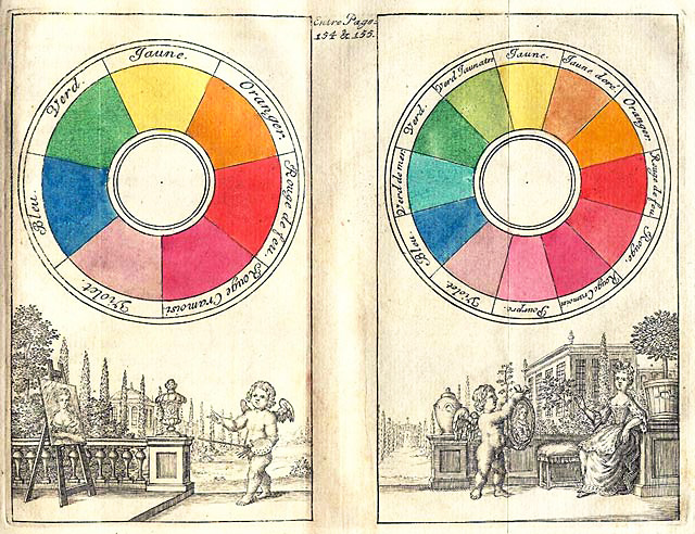 Boutet's 7-colour and 12-colour wheels from 1708  Source:    Wikipedia