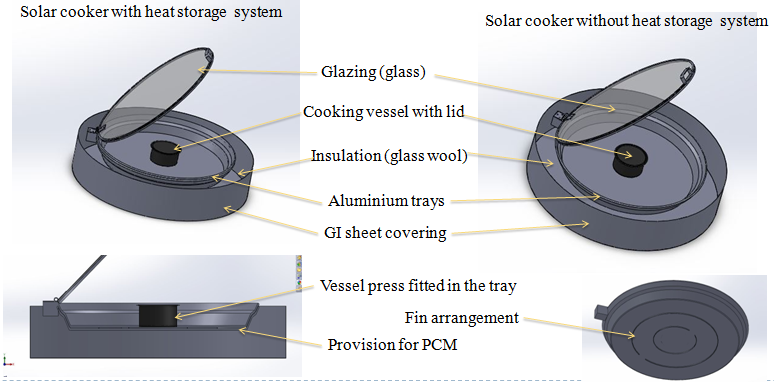 solar cooker 2.PNG