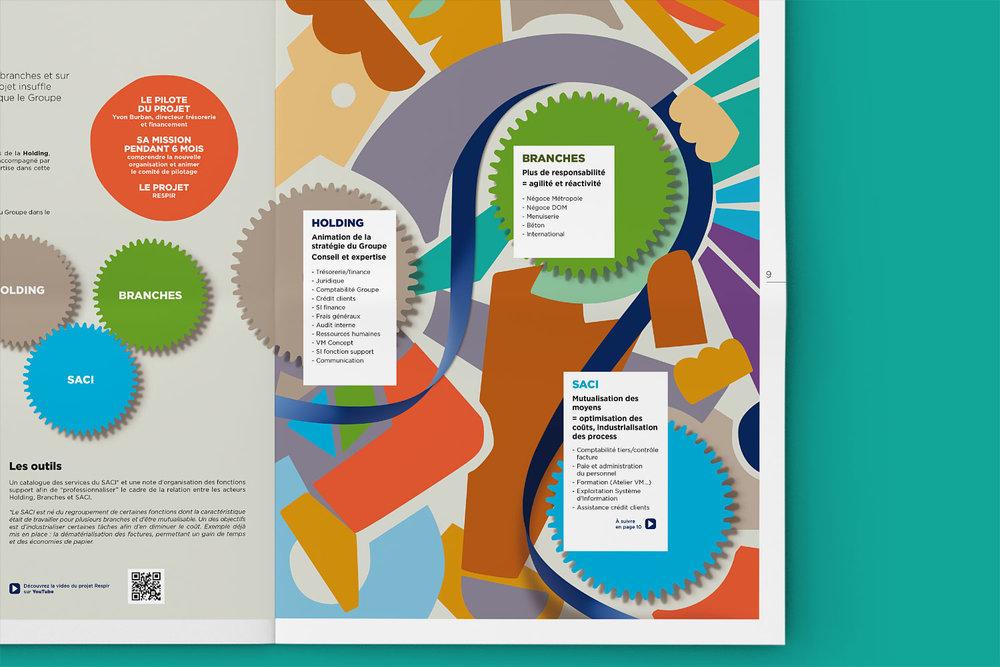 Illustration/infographie journal interne - Groupe Herige