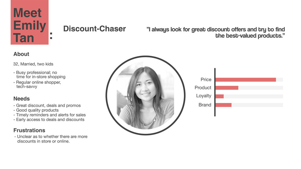 Persona #1: Emily Tan - discount-chaser