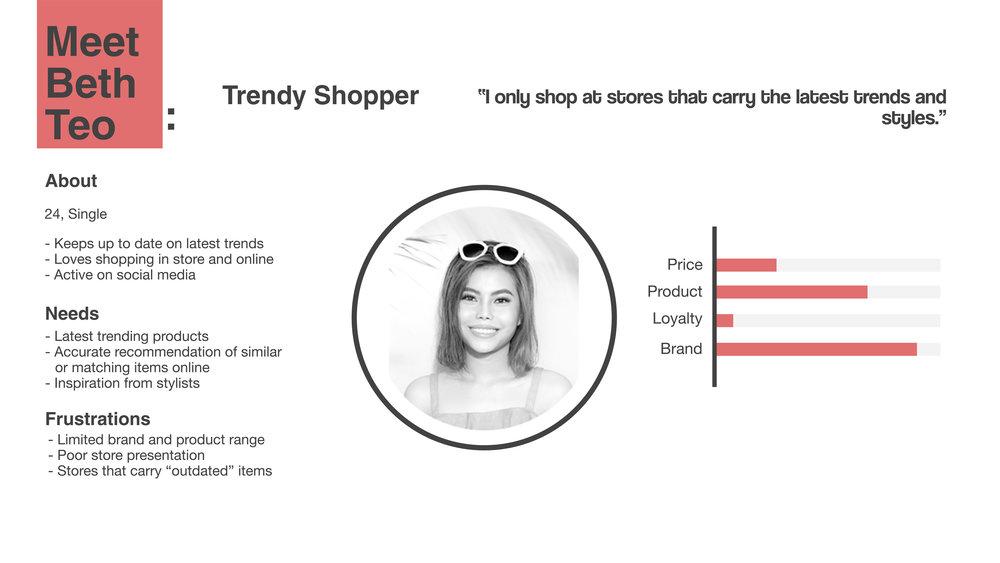 Persona #3: Beth Teo - trendy-shopper