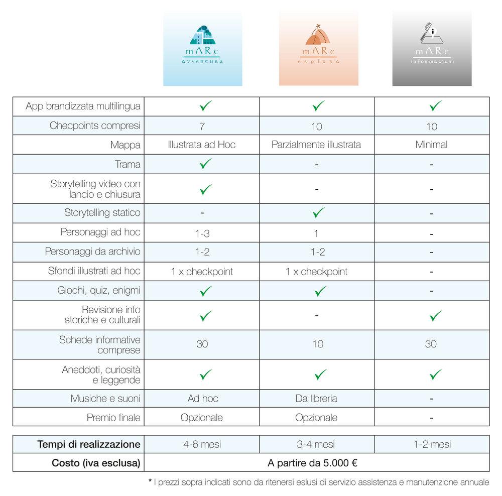 comparaz-tabella.jpg