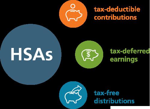 Triple Tax Advantage 0118.png