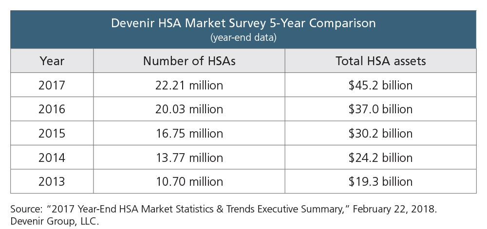 Devenir 5-Year Comparison table.jpg