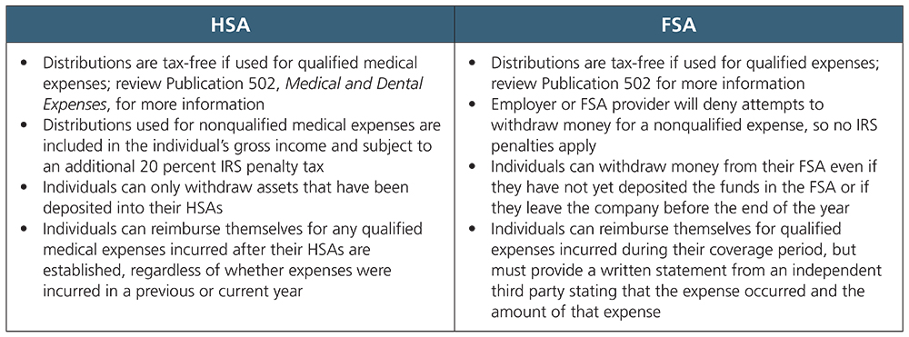 HSA vs FSA table-3.jpg