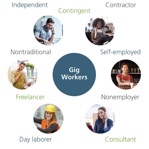 Gig Workers infographic.jpg