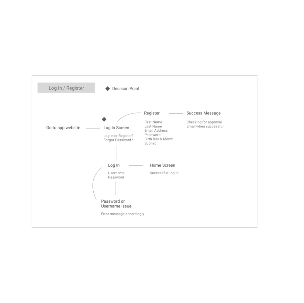 aia-workflow_arranged_01.png