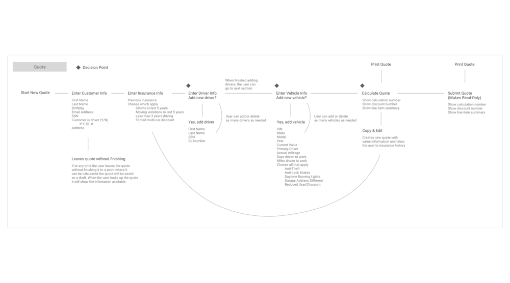 aia-workflow_arranged_02.png
