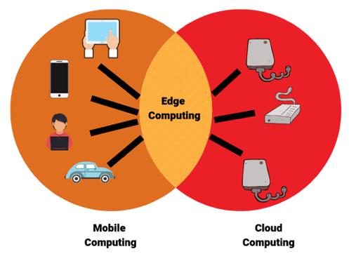 Edge Computing.png