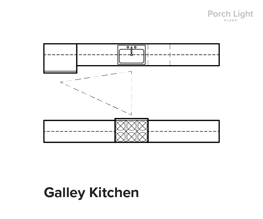 2018_10_03_Kitchen Layouts_Individual_Work_Triangle-02.png