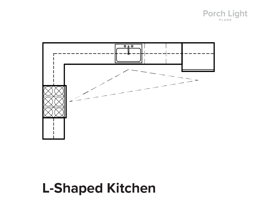 2018_10_03_Kitchen Layouts_Individual_Work_Triangle-03.png