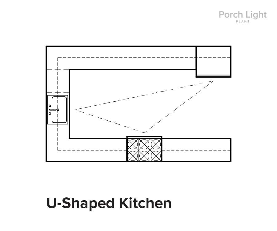 2018_10_03_Kitchen Layouts_Individual_Work_Triangle-04.png