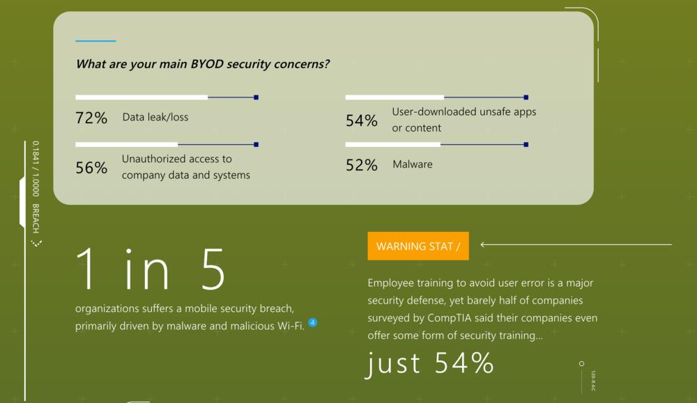 Microsoft: Anatomy of a Breach — Katrina Seidel