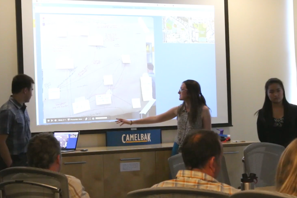 Students presenting to the CamelBak Industrial Design Team in Petaluma, CA.