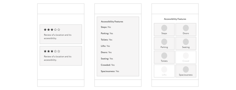 wireframes-accessfeatures.png