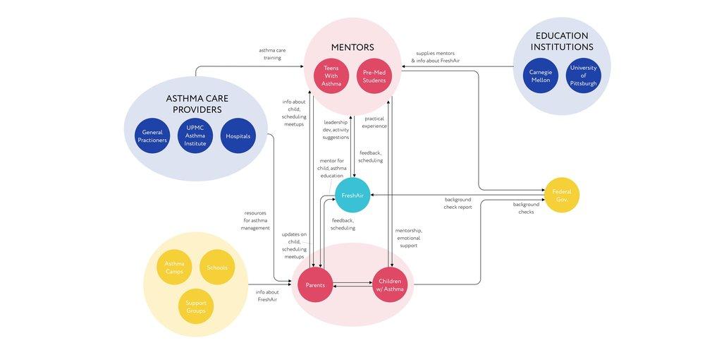 stakeholdermap1.jpg