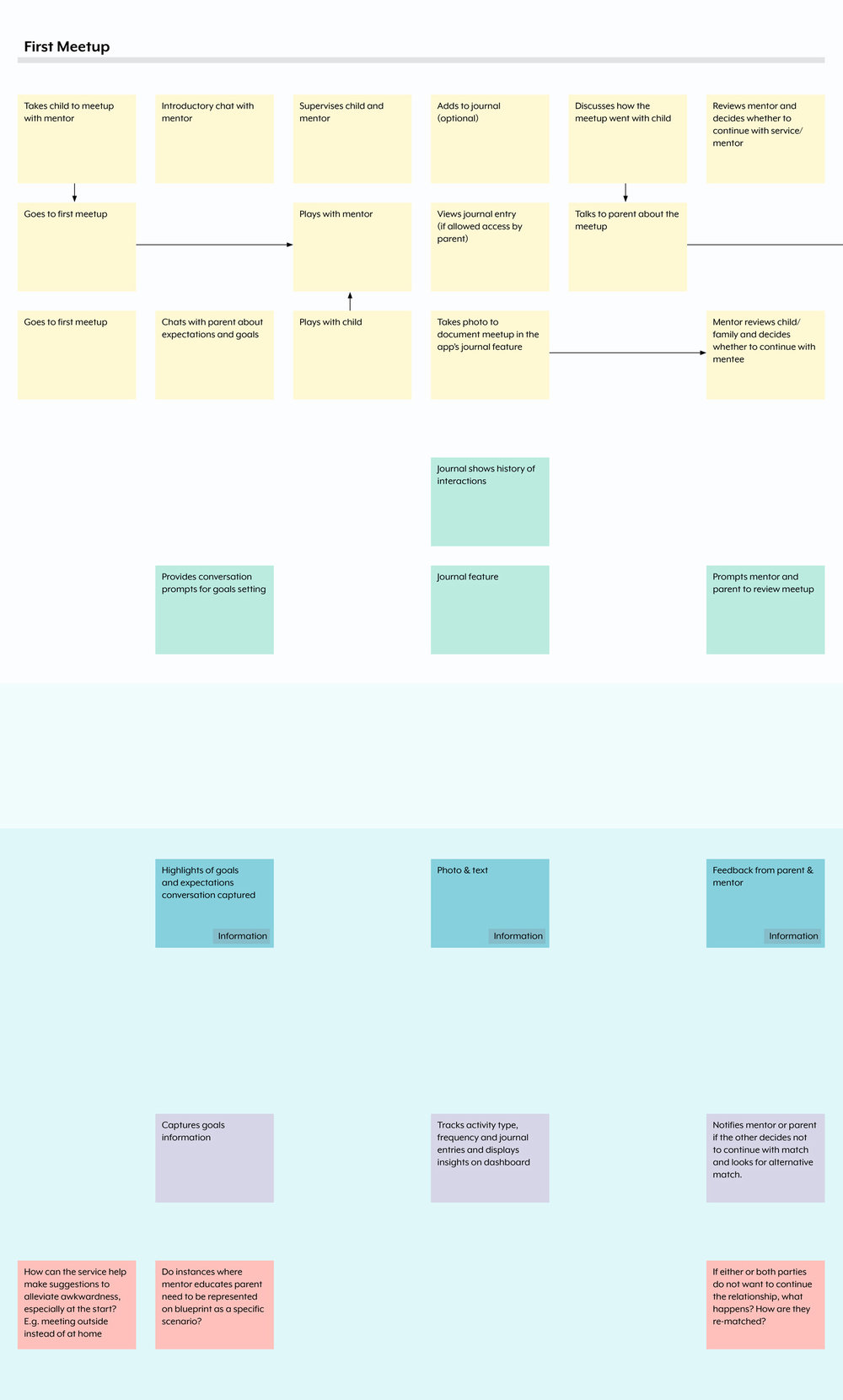 blueprint_1c.jpg