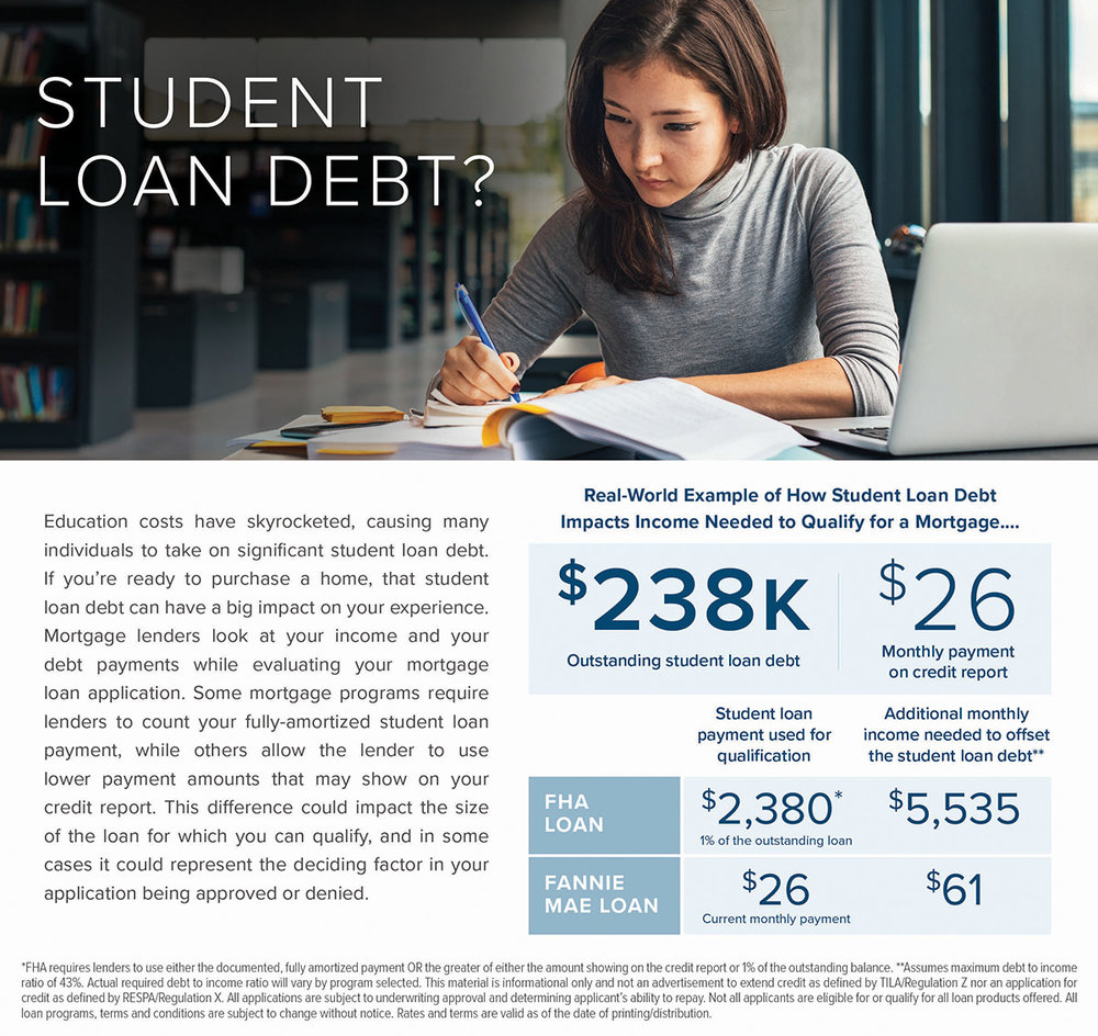 Fannie Mae - Student Loan Debt - Email.jpg