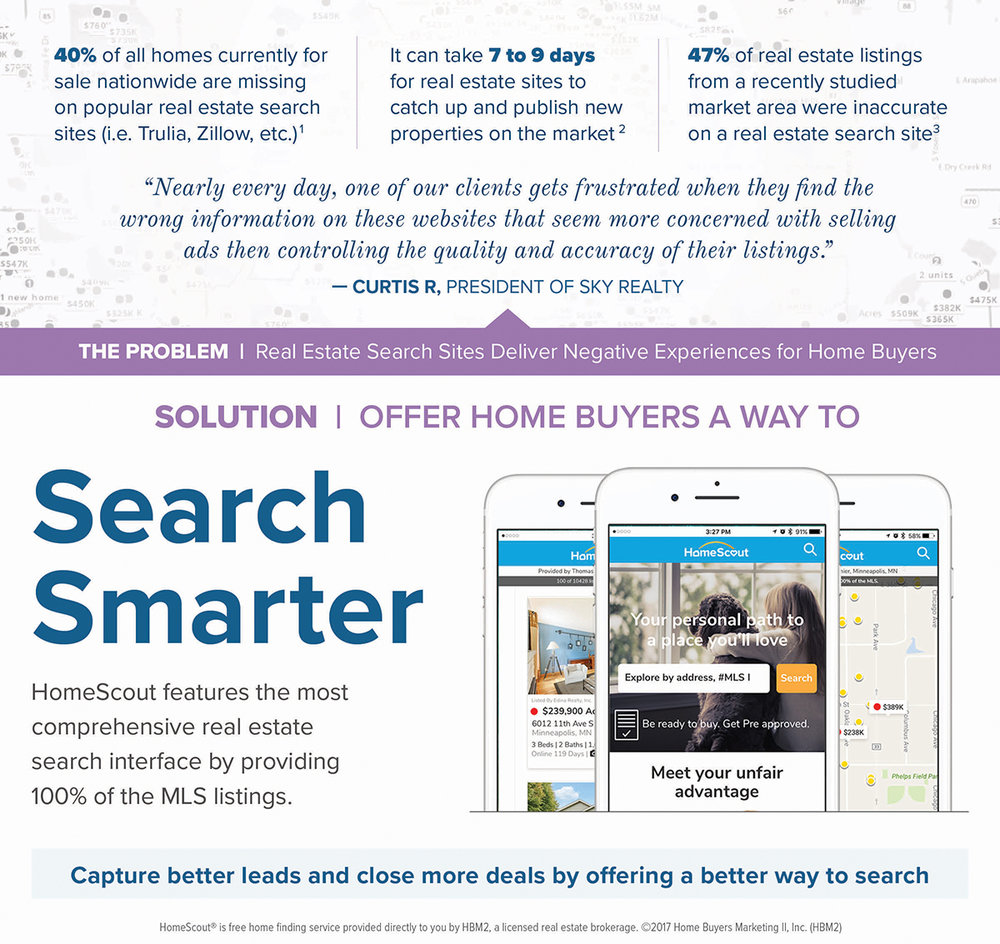 HomeScout - Referral Only - Search Smarter - ActOn.jpg