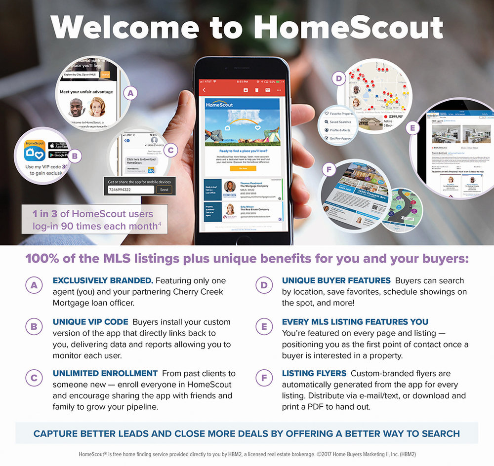 HomeScout - Referral Only - Welcome to HomeScout - ActOn.jpg